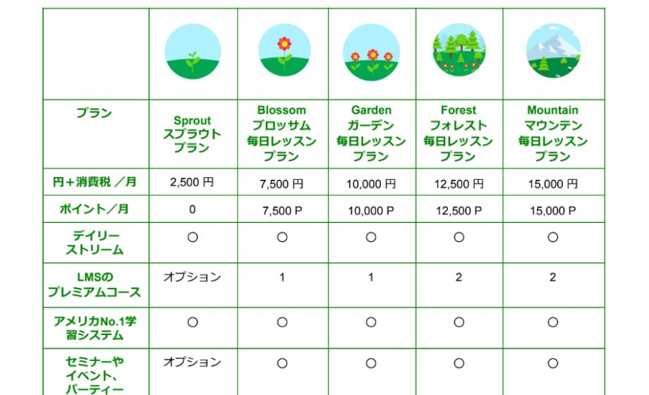 Eikaiwa 360 Pricing Plans
